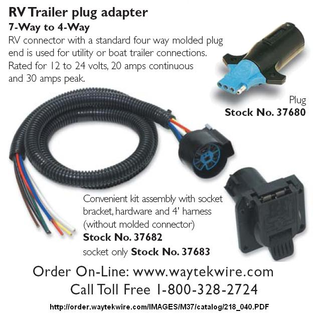 waytek trailer hitch plug vwvortex com hitch wiring plug needed Boat Trailer Wiring Harness at bayanpartner.co